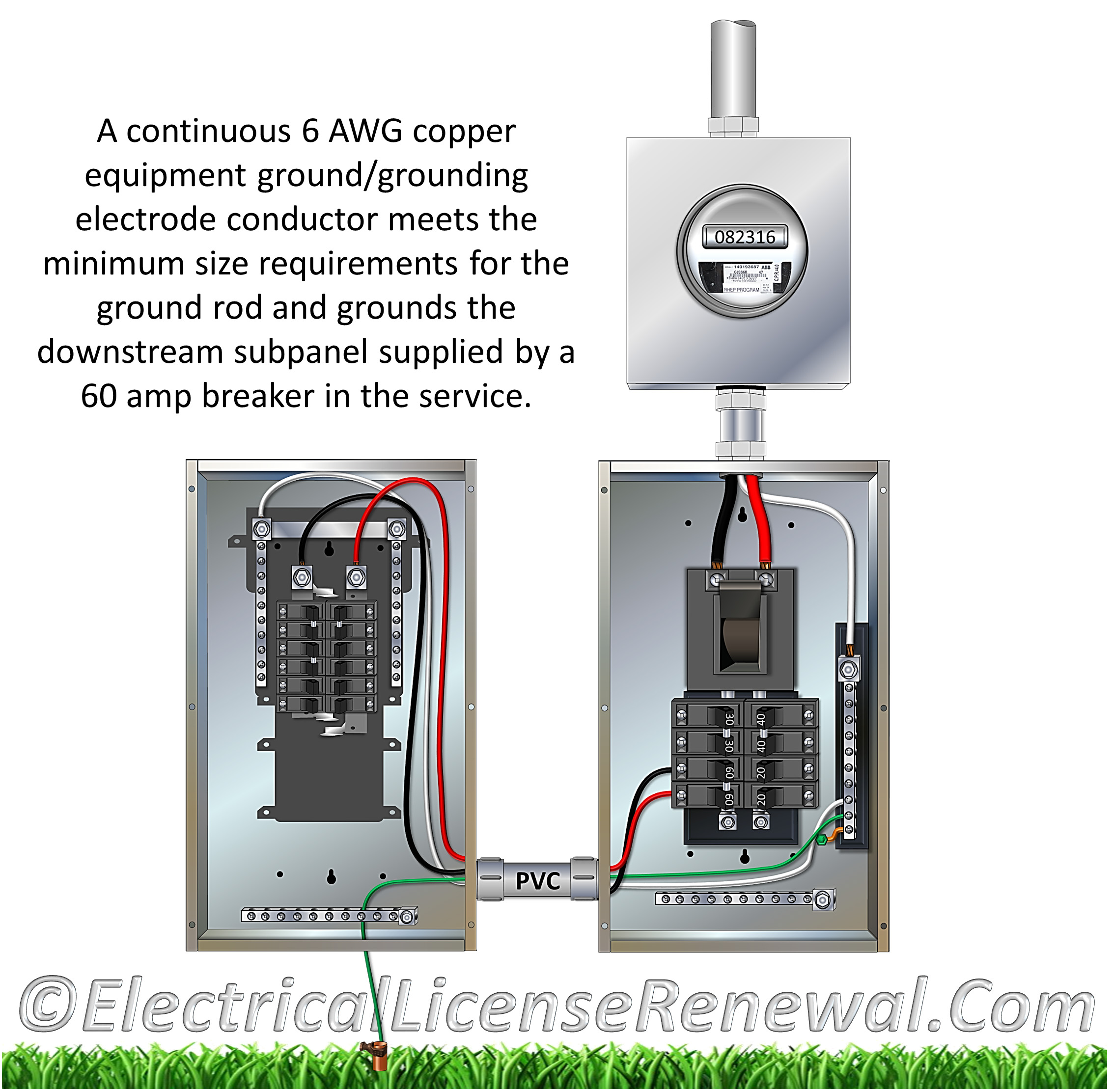 250.121 Use of Equipment Grounding Conductors.