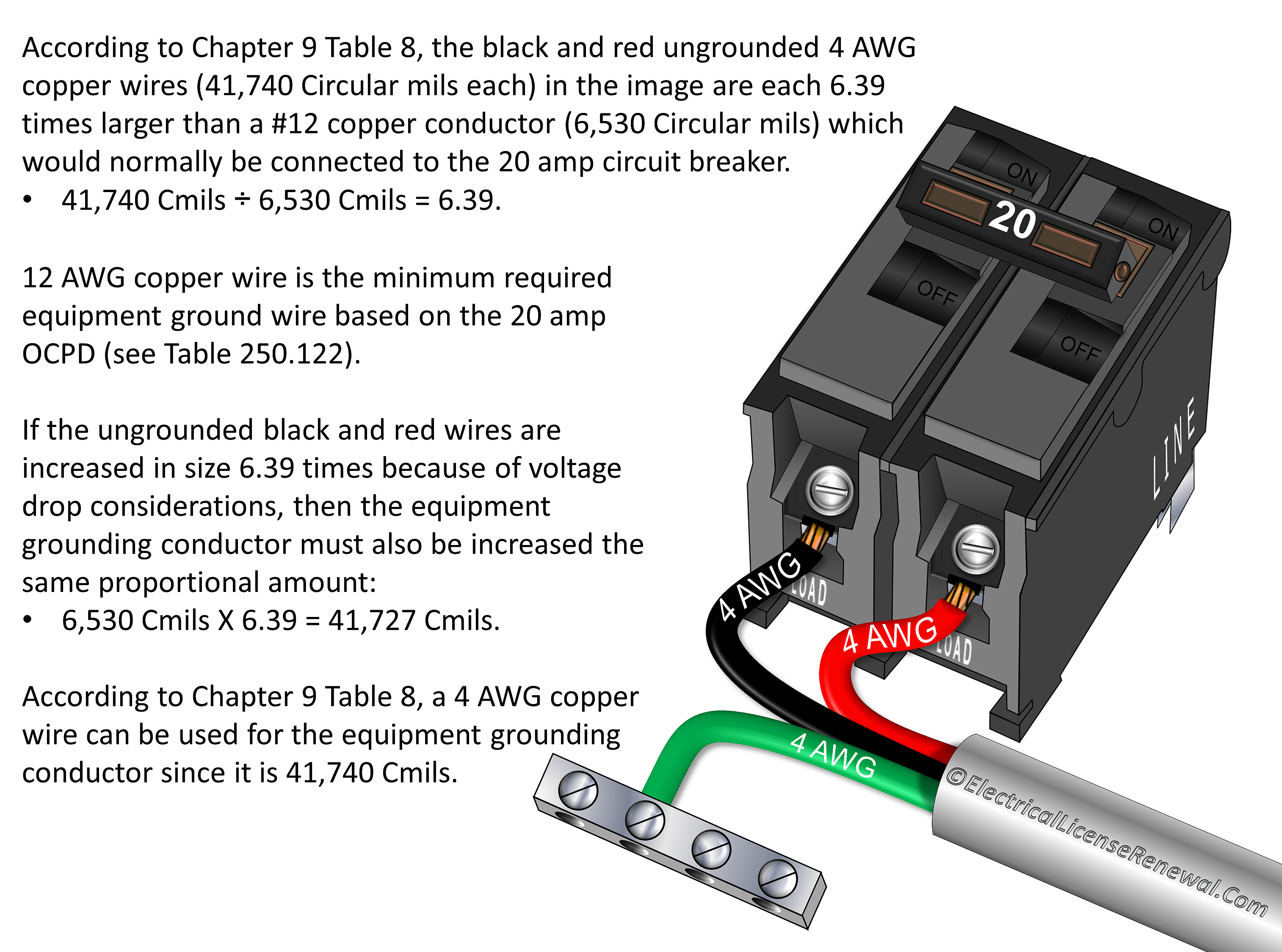 250.122(B) Size of Equipment Grounding Conductors. Increased in Size.