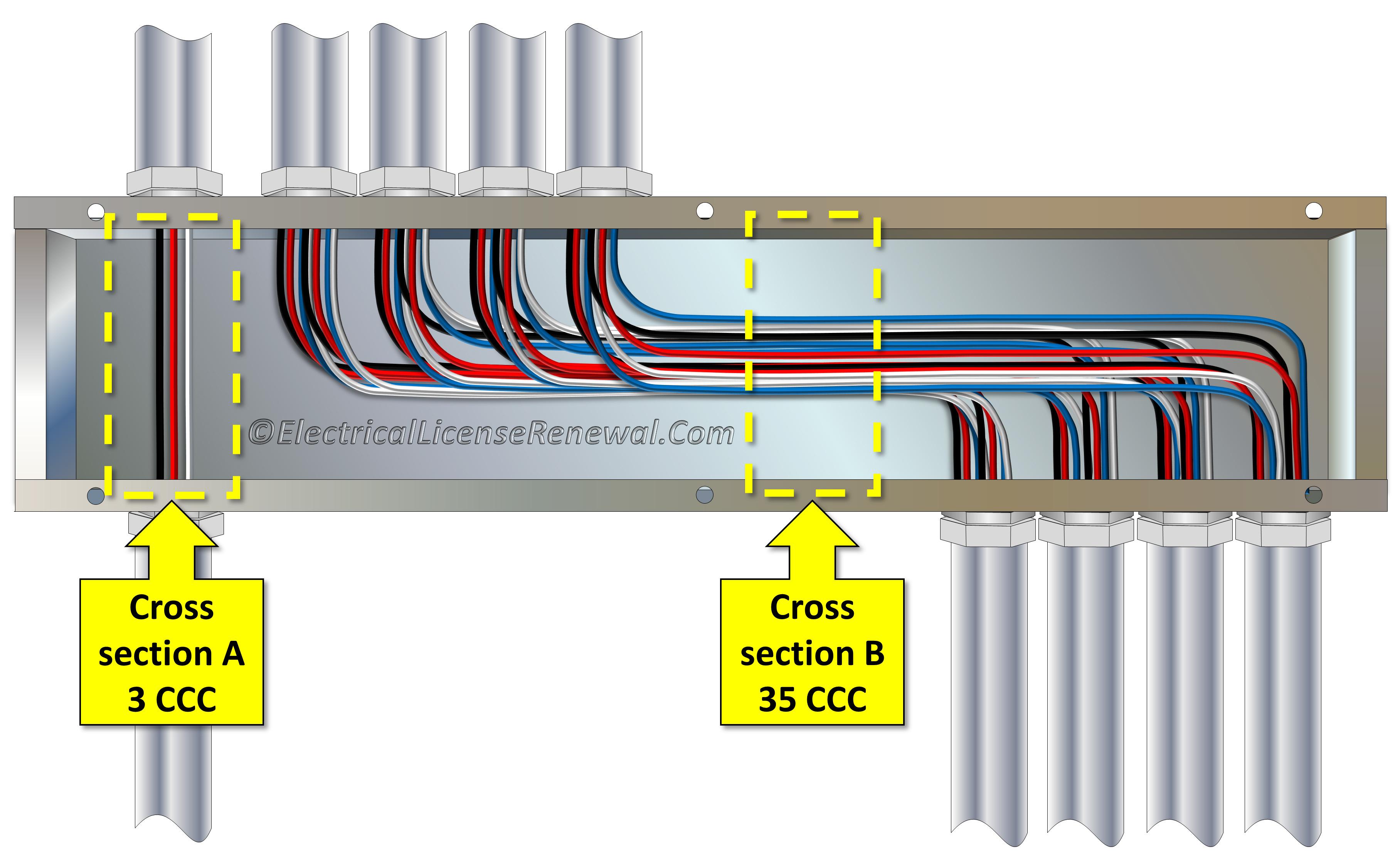 37622b metal wireways adjustment factors greentooth Choice Image