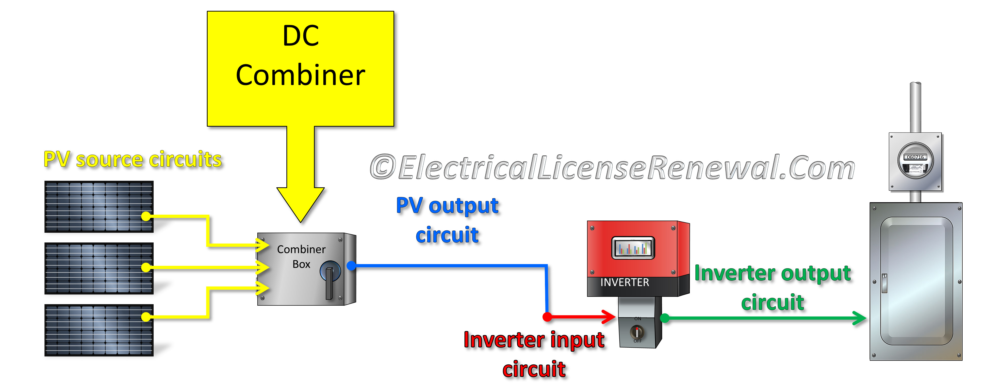 6902 Pv Definitions Direct Current Dc Combiner Constant Circuit Diagram Electronic Circuits