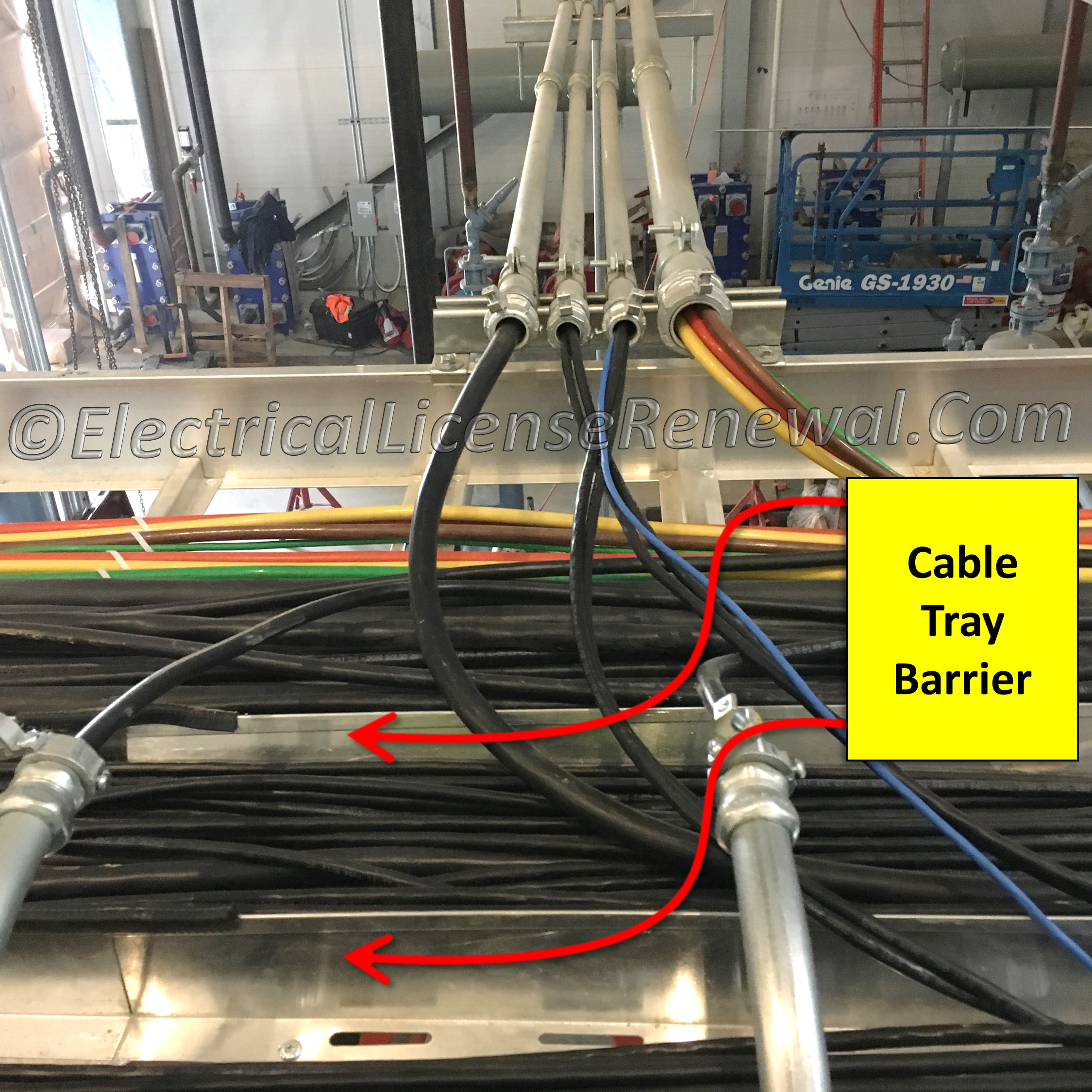392 20 cable and conductor installation