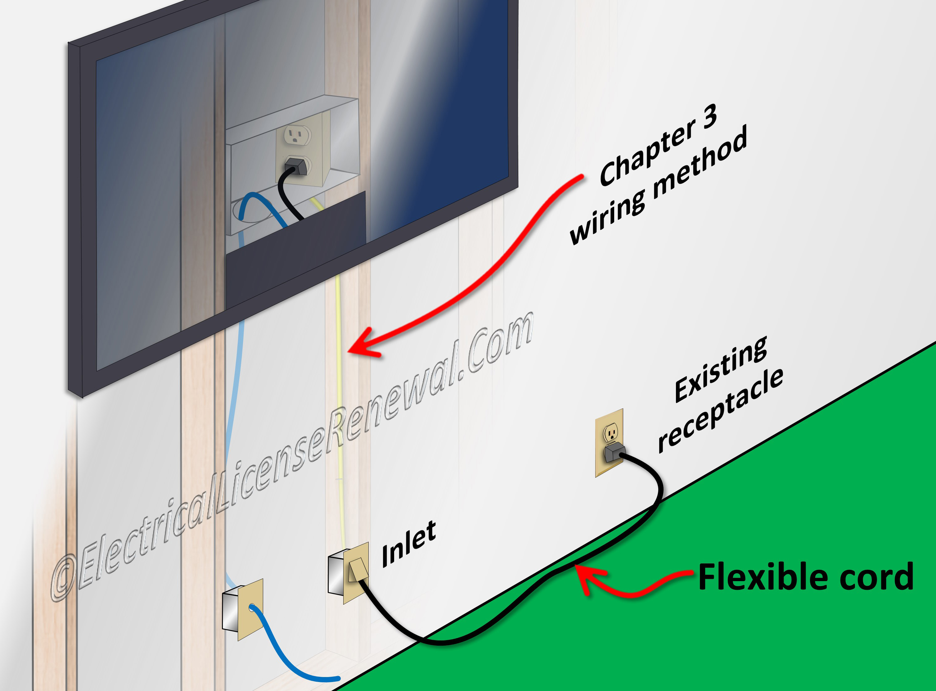 Extension Cord Wiring Diagram How To Wire Or Repair An Extension