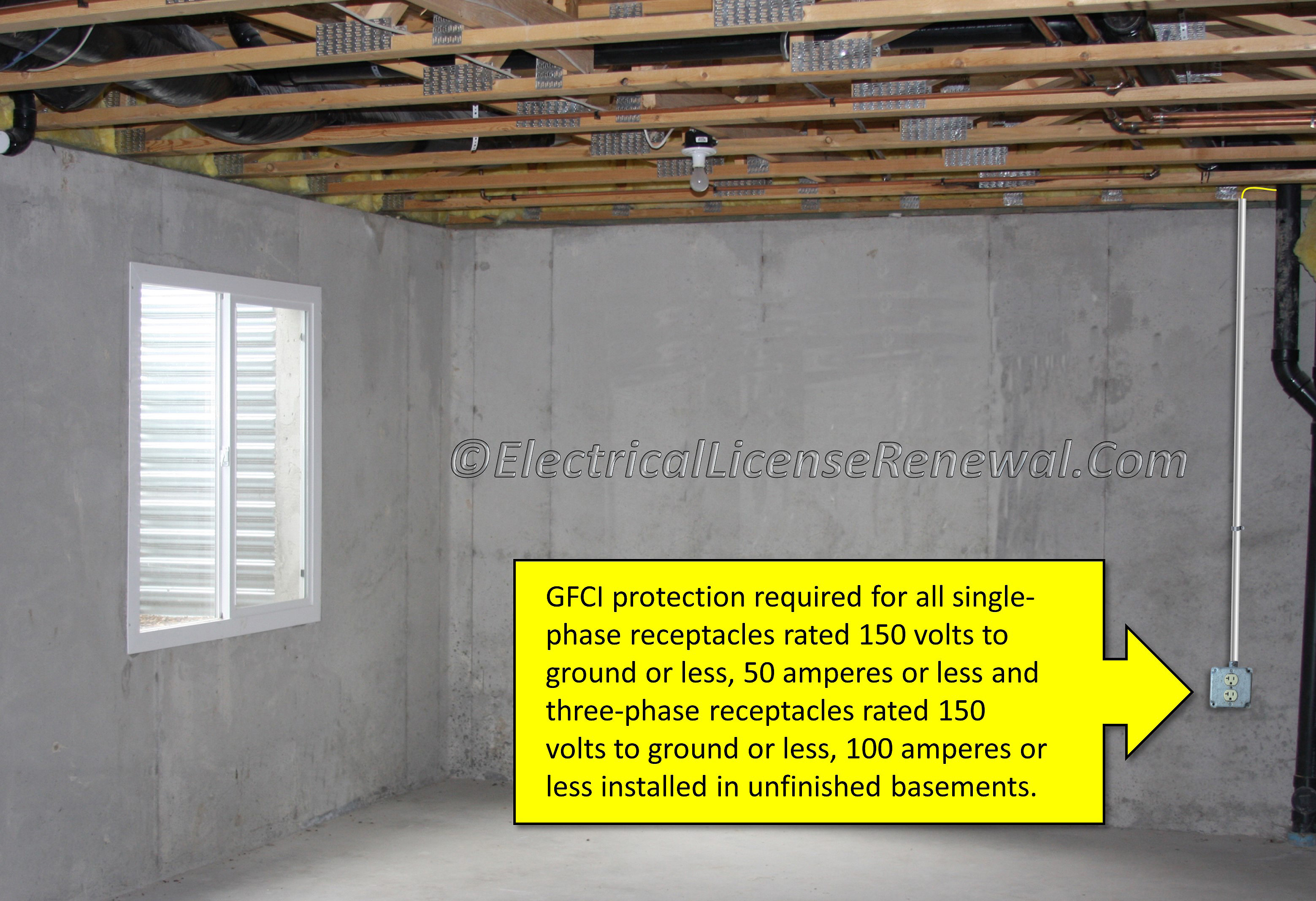 2108b Ground Fault Circuit Interrupter Protection For Personnel Gfci Groundfault Other Than Dwelling Units