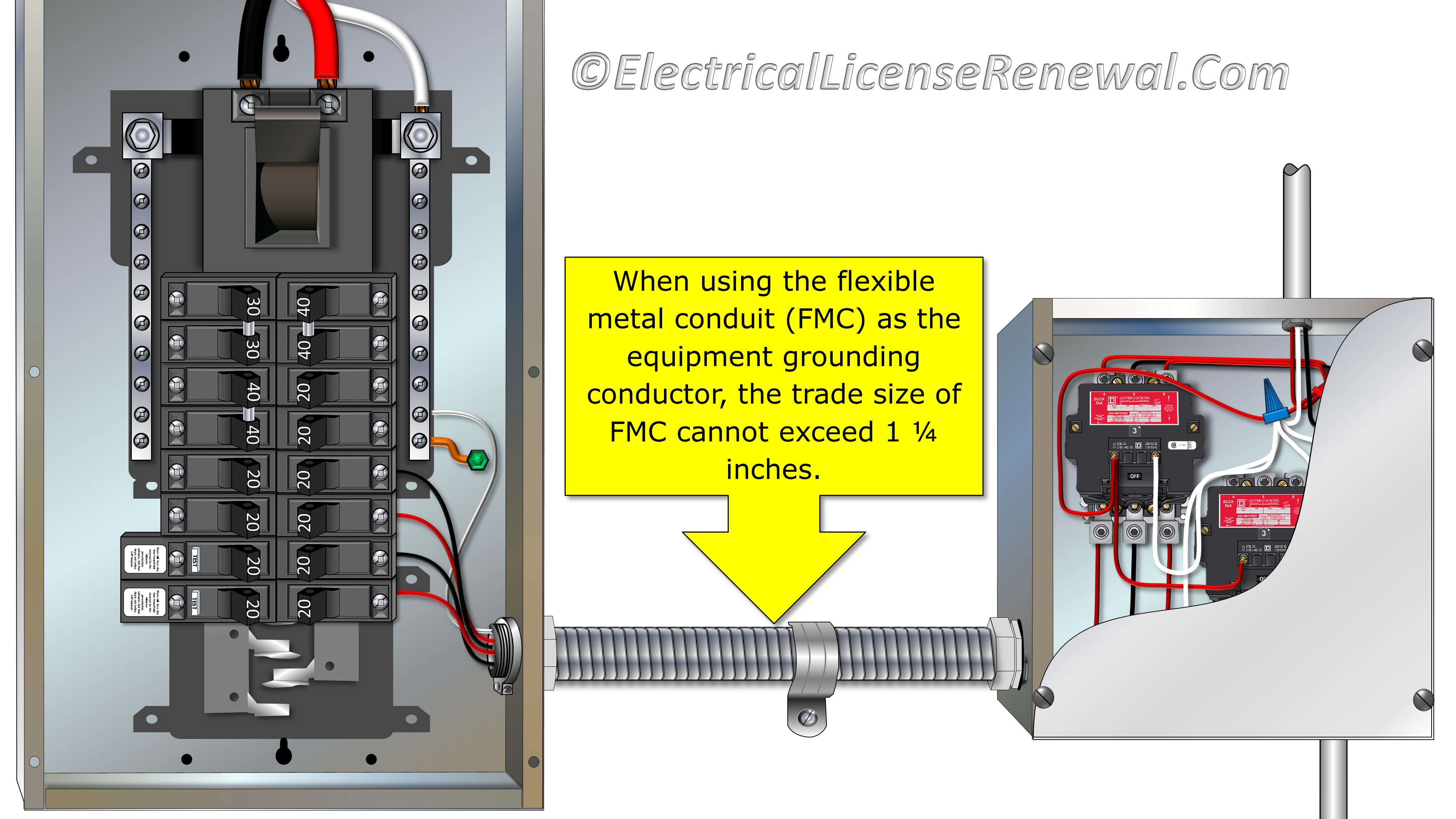 Types Of Electrical Test Equipment : C types of equipment grounding conductors