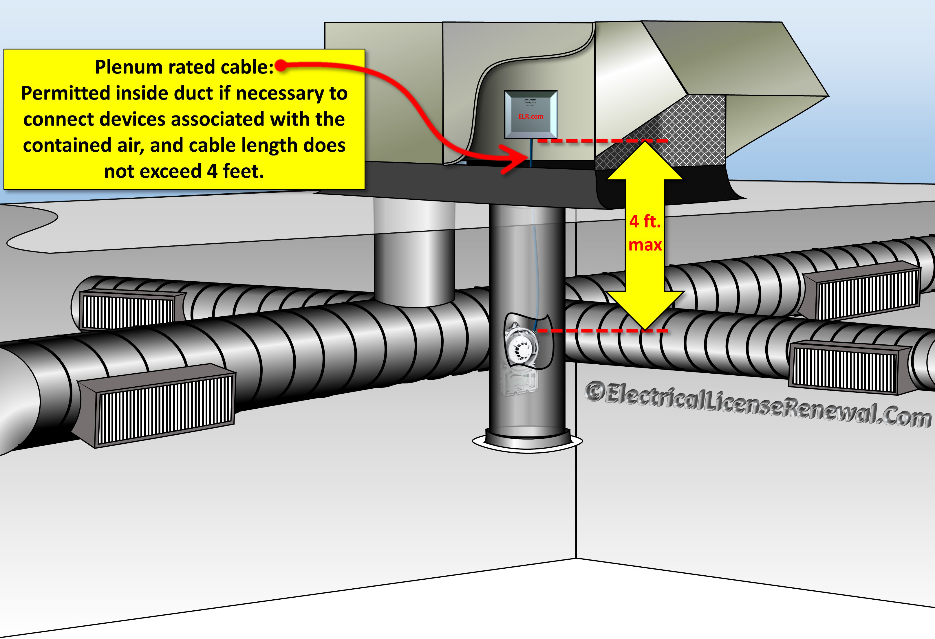 300.22(B) Ducts Specifically Fabricated for Environmental Air.