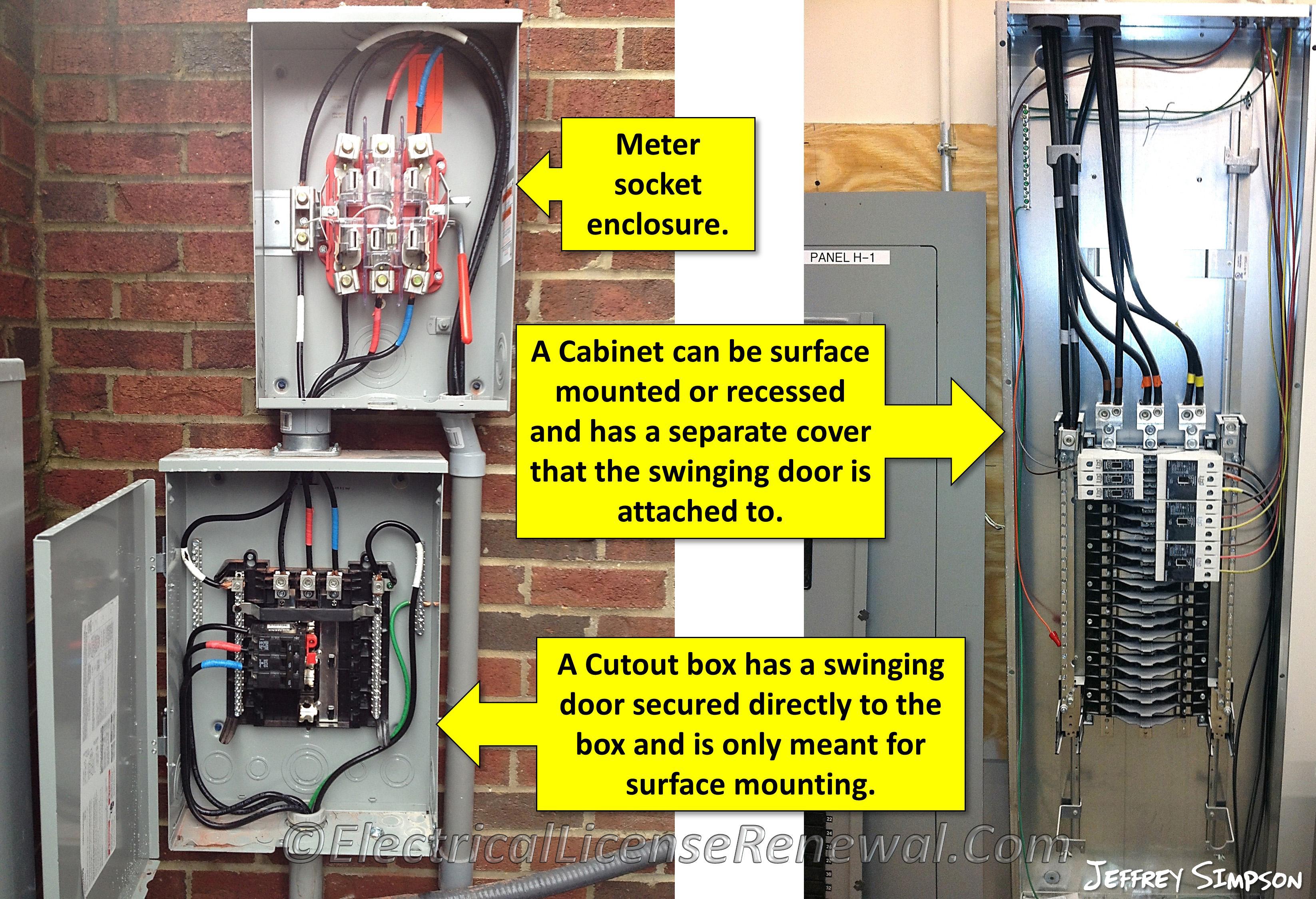 3121 Scope Wiring A Meter Socket