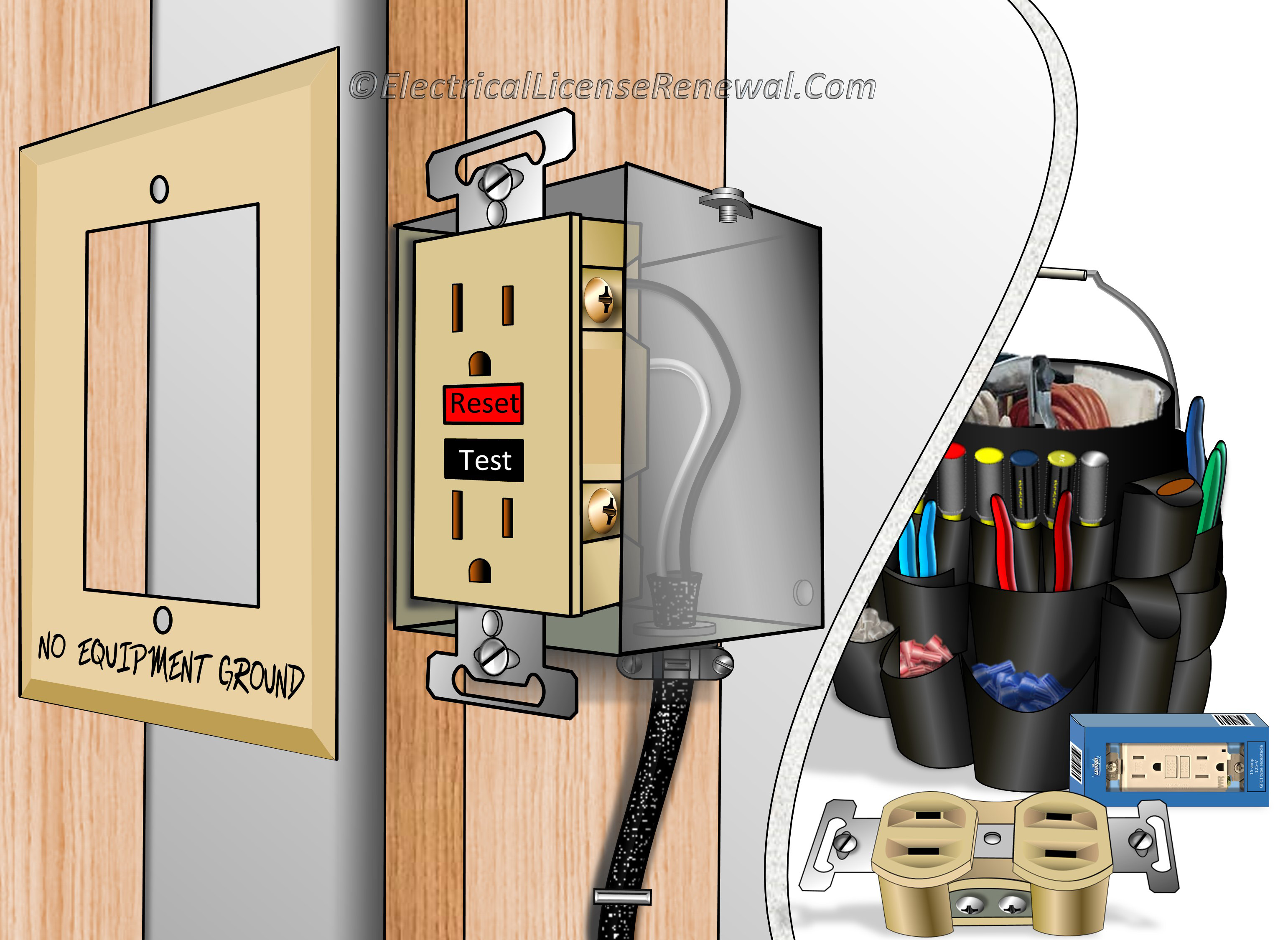 4064d2 Non Grounding Type Receptacles Wiring Of Also With Ground Fault Circuit Interrupter