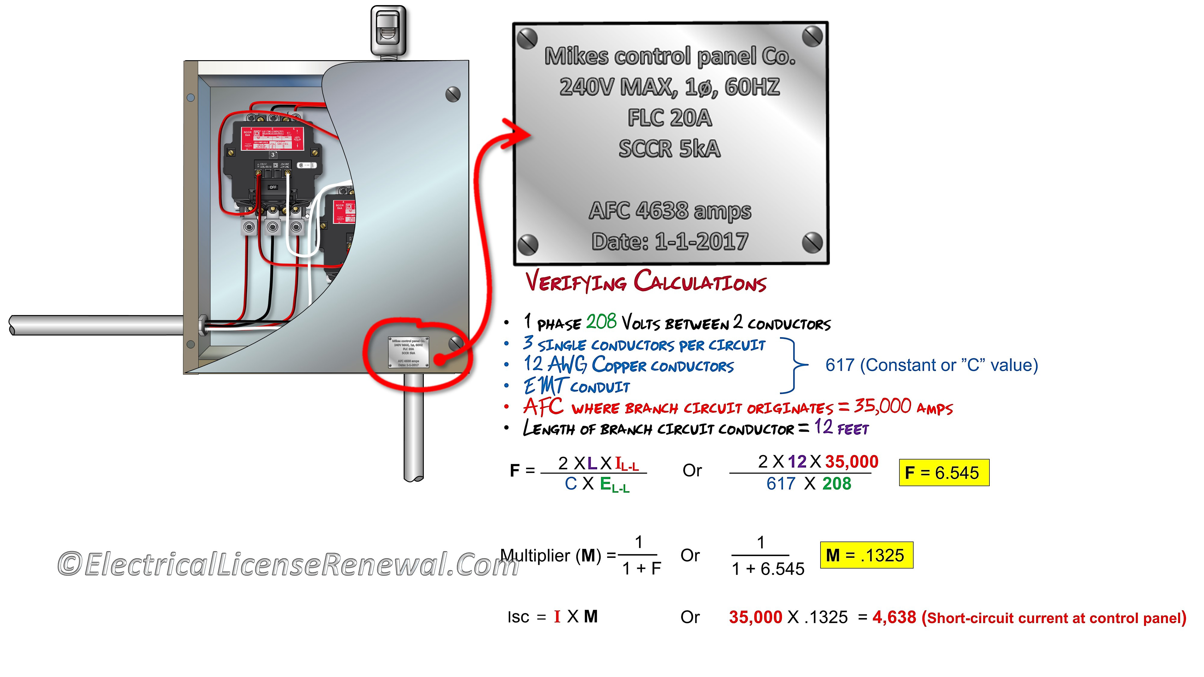 Courses On Control Panel Industrial Wiring Schematics Data Standards 409 22 Short Circuit Current Rating Relay Spacing