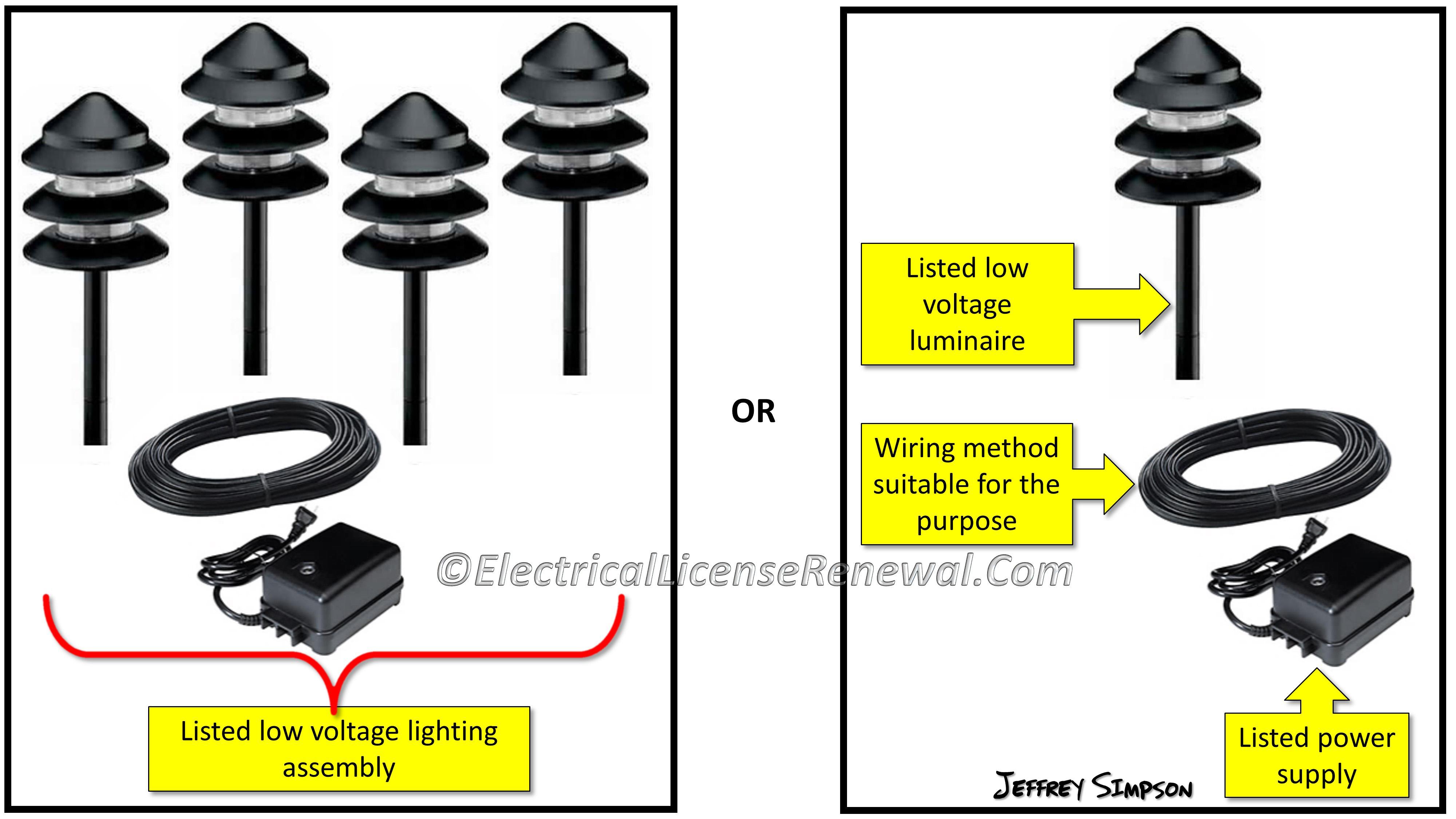 411 Article 411  Low-Voltage Lighting