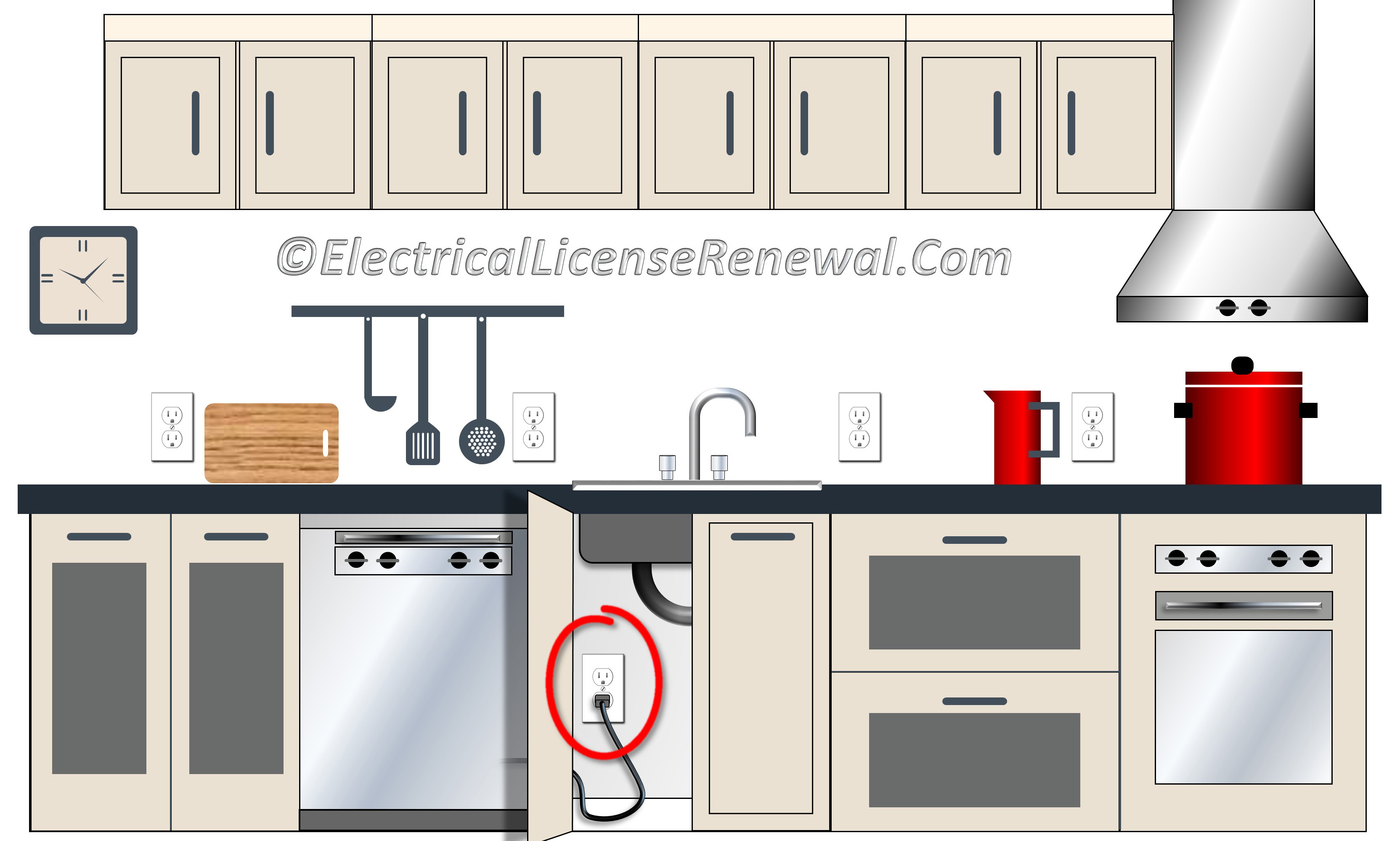 Nec Wiring 2017 Kitchen Engine Control Diagram 422 16 B 2 Built In Dishwashers And Trash Compactors Rh Electricallicenserenewal Com Gfci