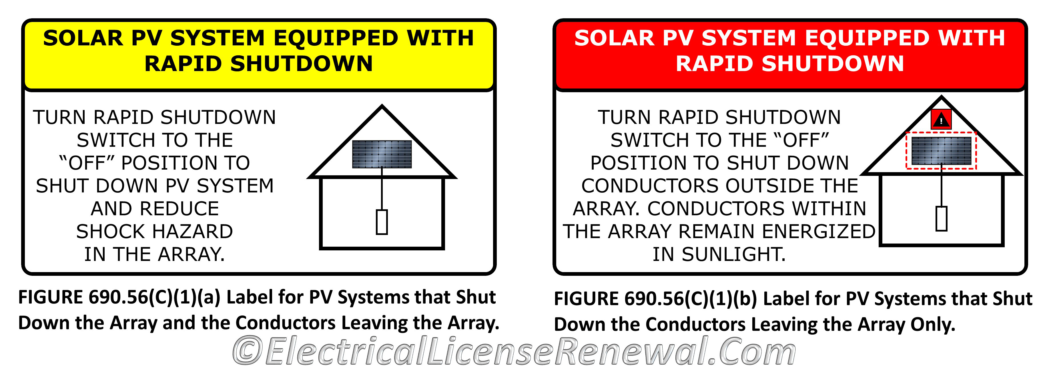 Solar Rapid Shutdown System Wiring Diagram Free Download Pv 690 56c Buildings With Schematic At