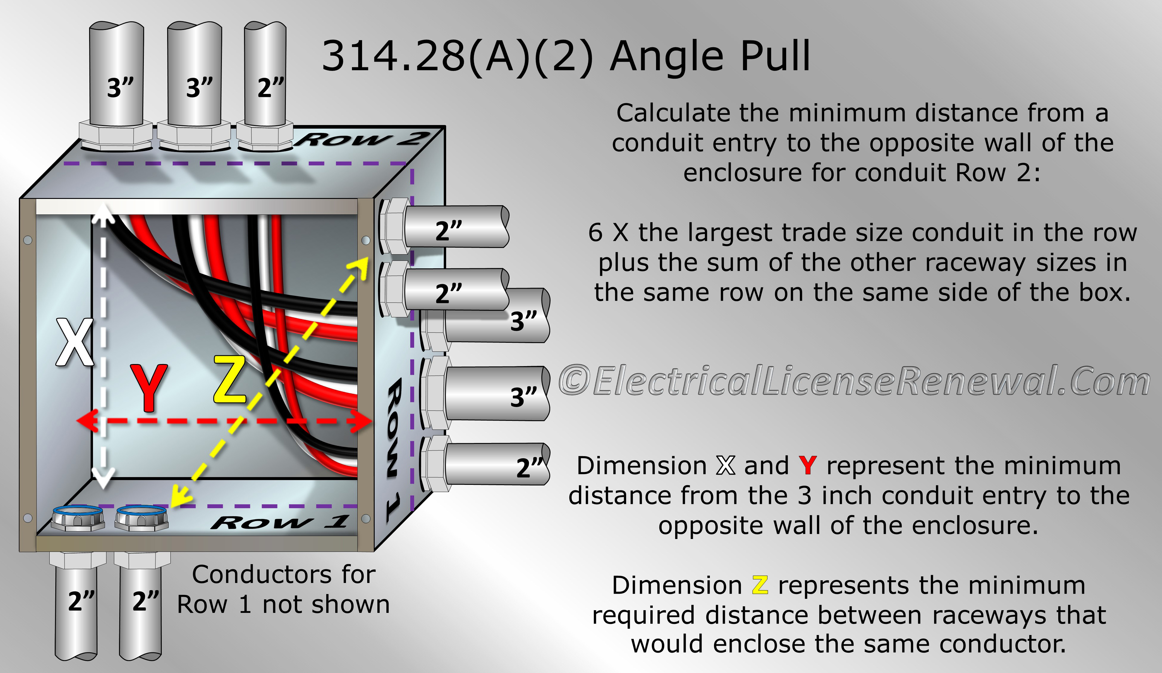 314 28 Pull And Junction Boxes And Conduit Bodies Angle Pulls U Pulls And Splices