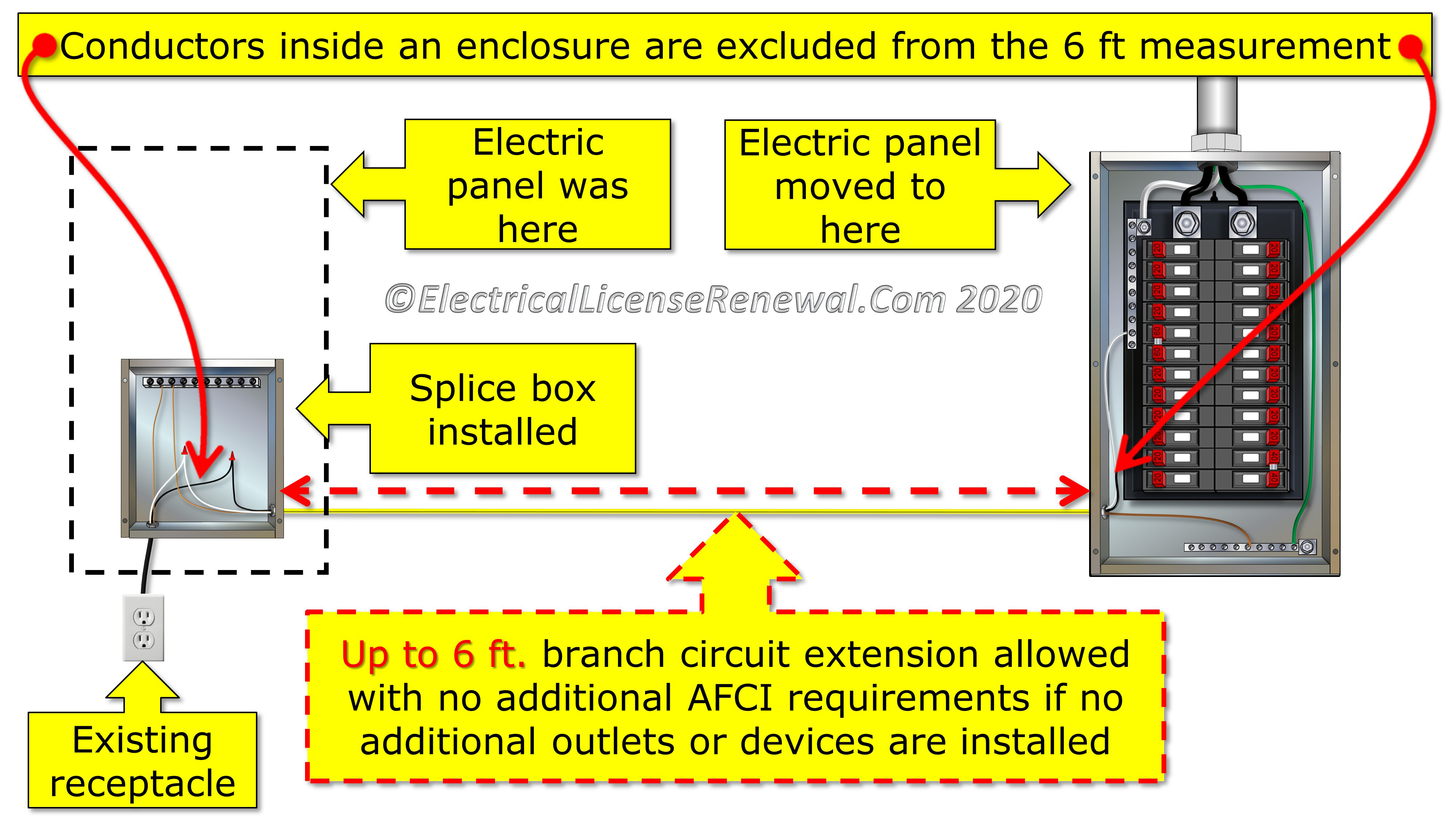 210.12(D) AFCI Protection. Branch Circuit Extensions or Modifications in  Dwelling Units, Dormitory Units, Guest Rooms and Guest Suites.Electrical License Renewal