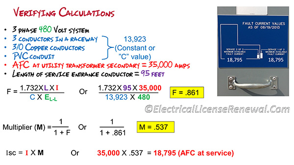 Available Fault Current