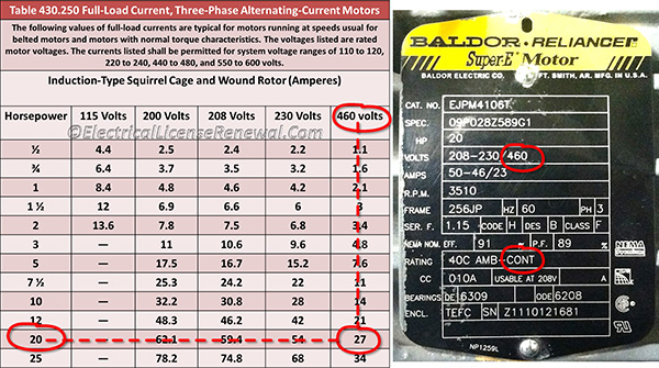 l1410t baldor electric motors wiring diagrams, spaguts spa to 220v wiring  diagrams, boat lift